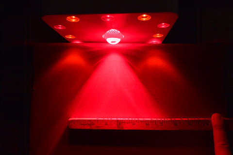 Red Light Therapy Beam Angle