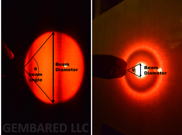 Beam angle flashlight coverage area intensity