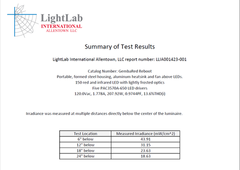 Test Report 3rd Party Testing Red Light Panel