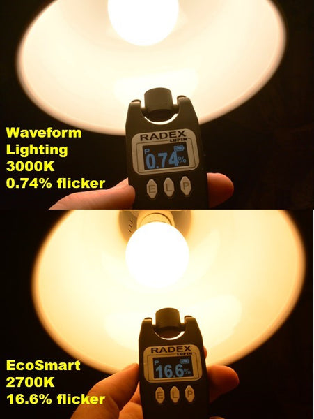 waveform lighting light bulb low flicker measurement