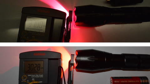 red light therapy intensity measurement gembared flashlight