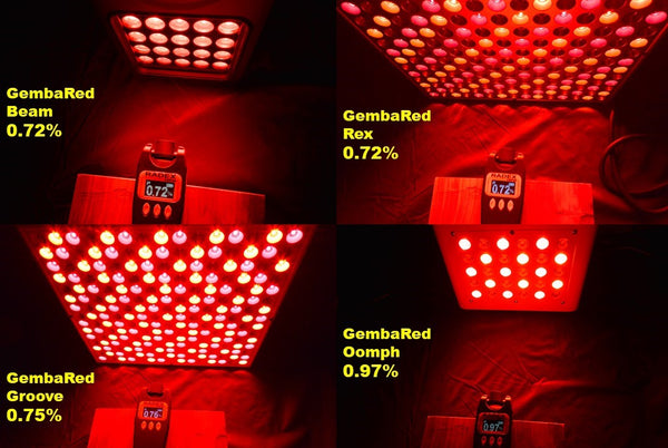 GembaRed light low flicker measurement