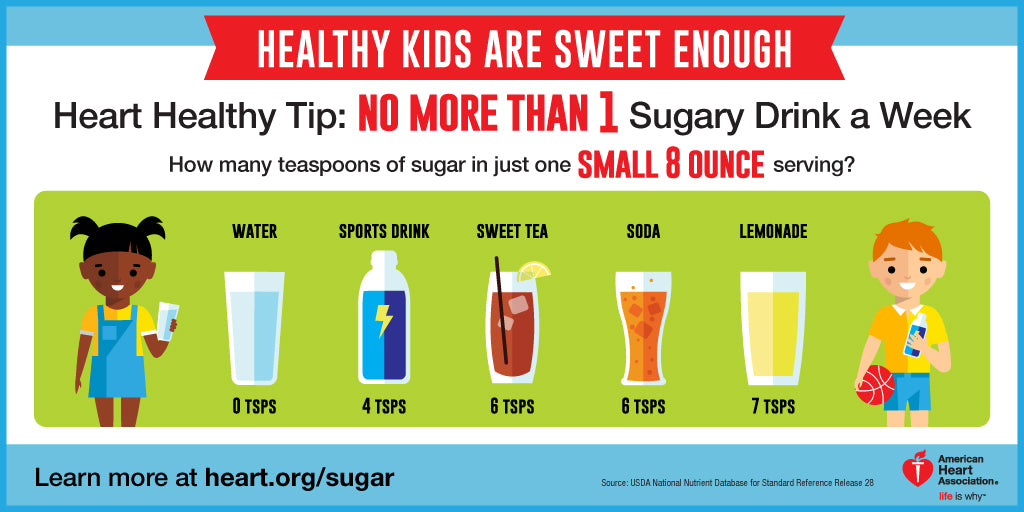 Healthy Kids are Sweet Enough