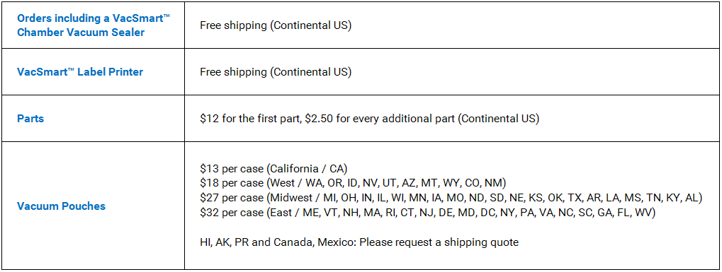 VacSmart shipping rates