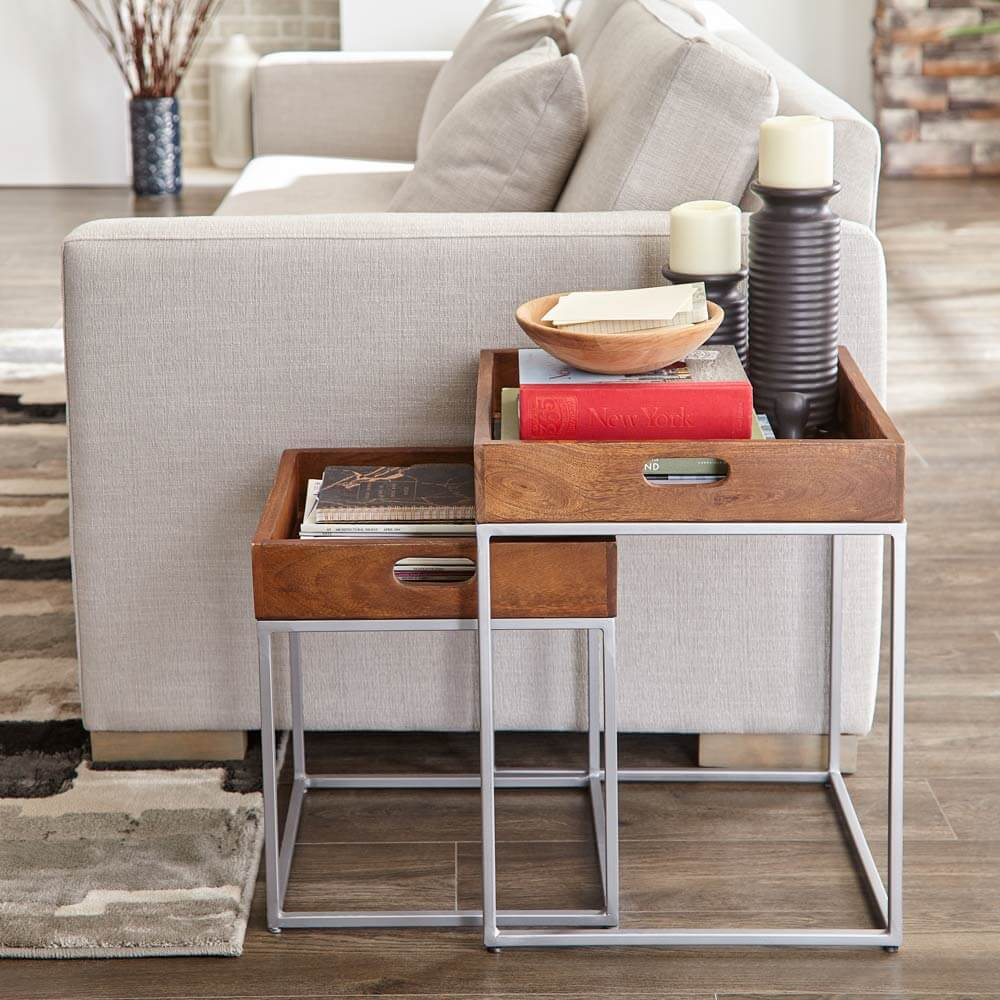 Global Influence Nesting Tables.