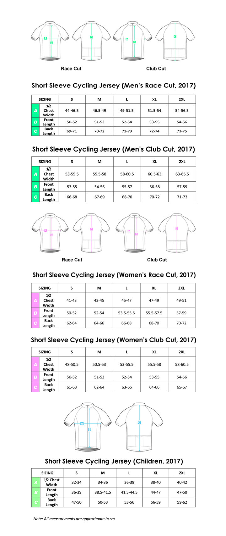 Linked Team SS Cycling Jersey Pink