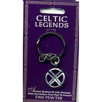 Celtic Round Art Pewter Keyring