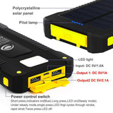 Waterproof Solar Power Bank - HUGE 20,000 mAh capacity