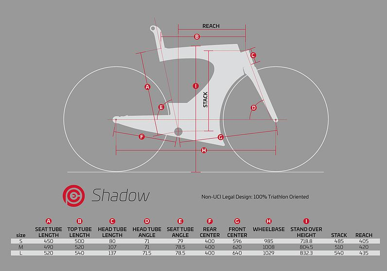 SHADOW 2019 Frameset