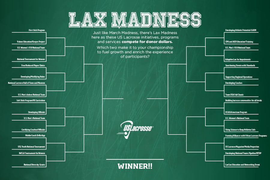 GET READY FOR LAX MADNESS