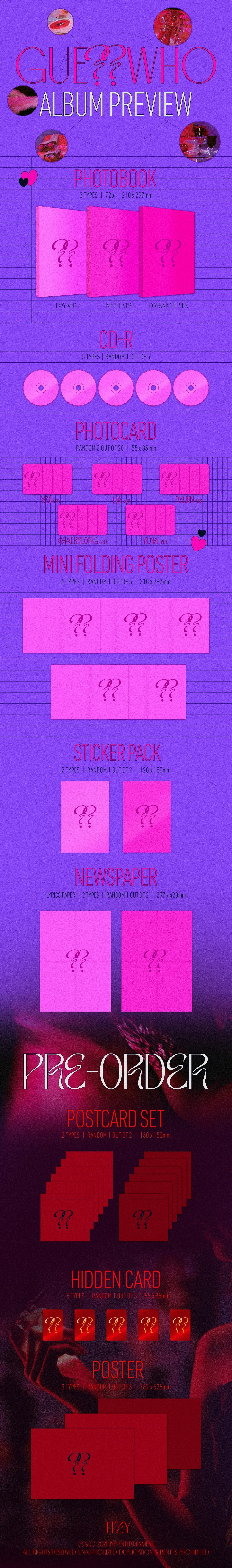 ITZY Album [GUESS WHO]Infographic