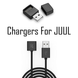 How Secure Is The Charging With A JUUL Charging Cable?