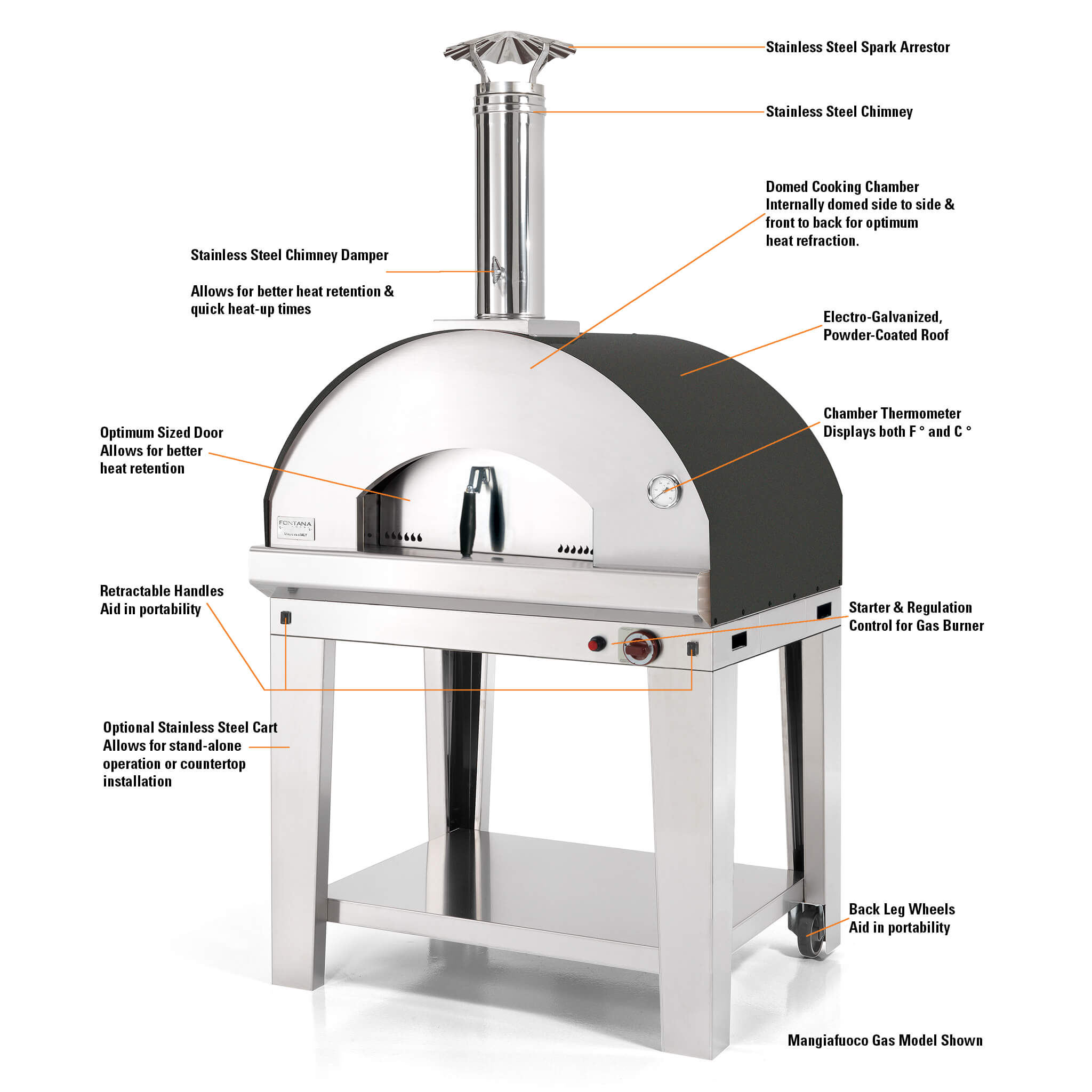Mangiafuoco Gas Pizza Oven Features
