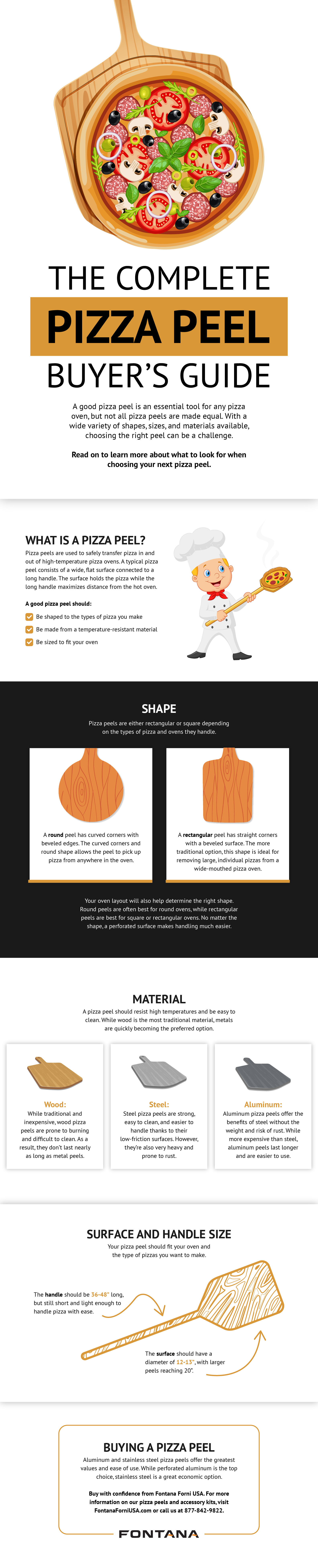 The Complete Pizza Peel Buyer's Guide Infographic