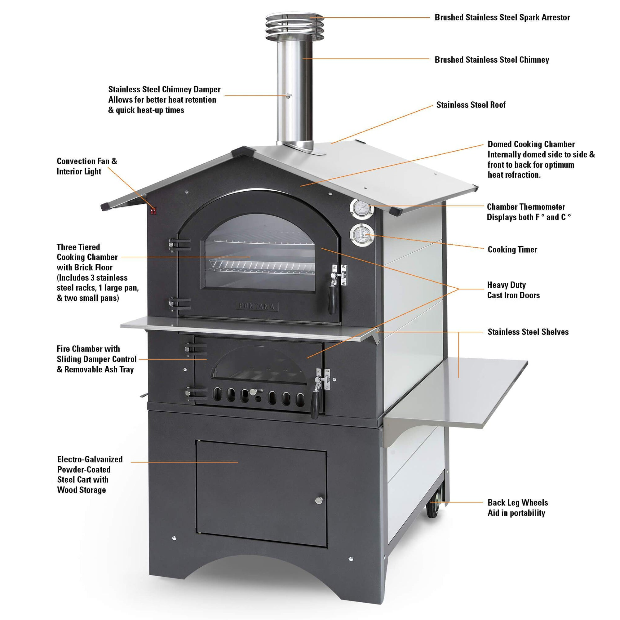 The Gusto Wood Fired Pizza Oven Fontana Ovens Grills