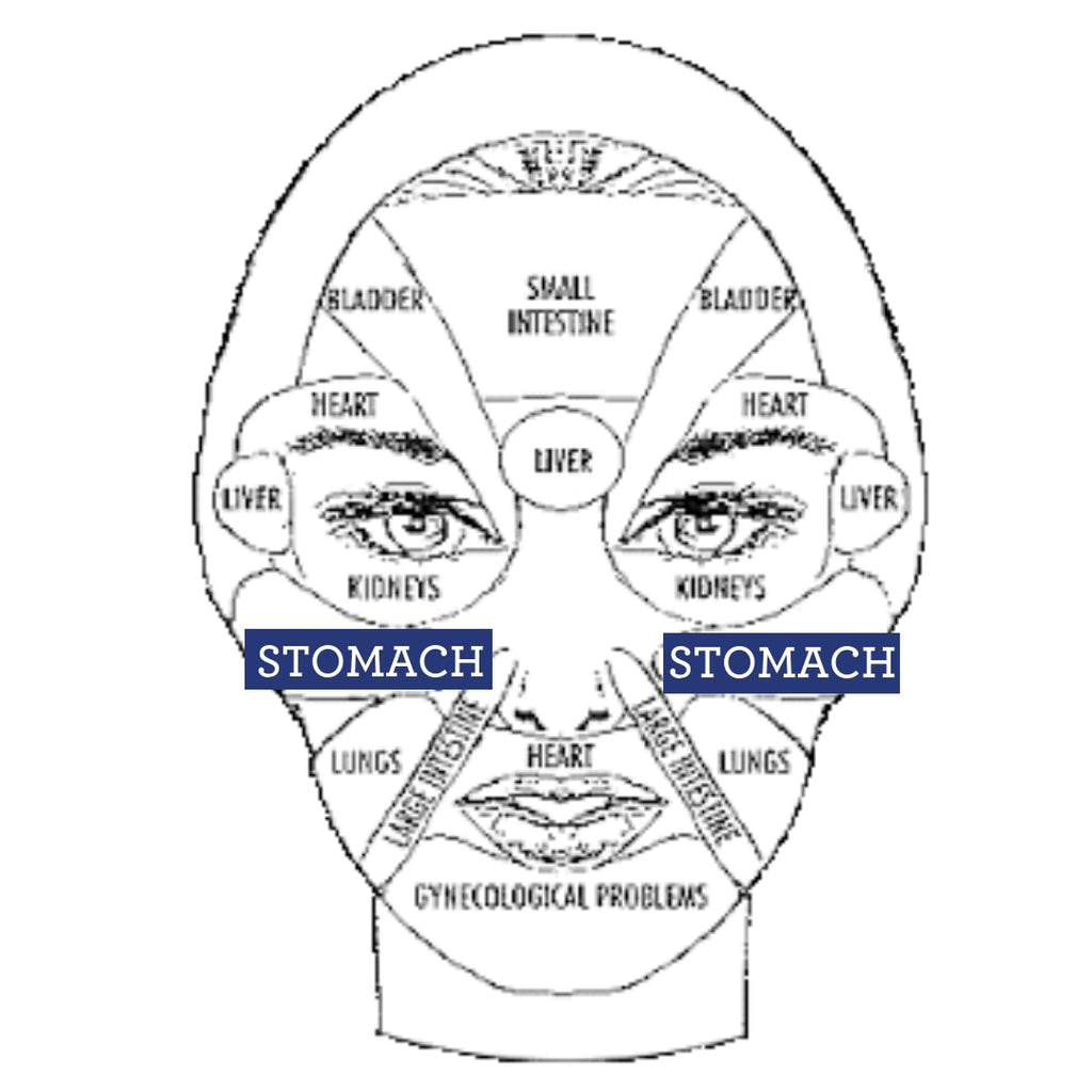 Healing Through the Face: Stomach