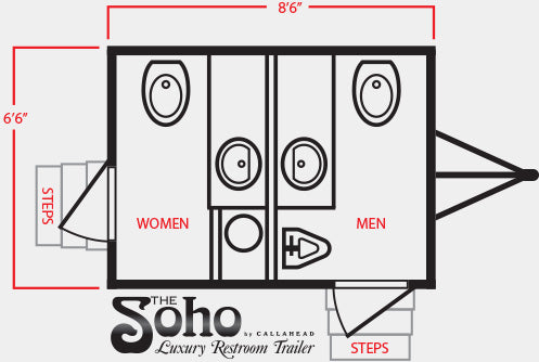 THE SOHO - 3 Stations