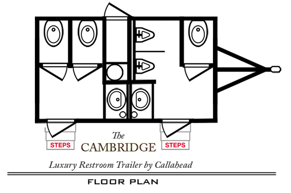 The Cambridge - 5 stations