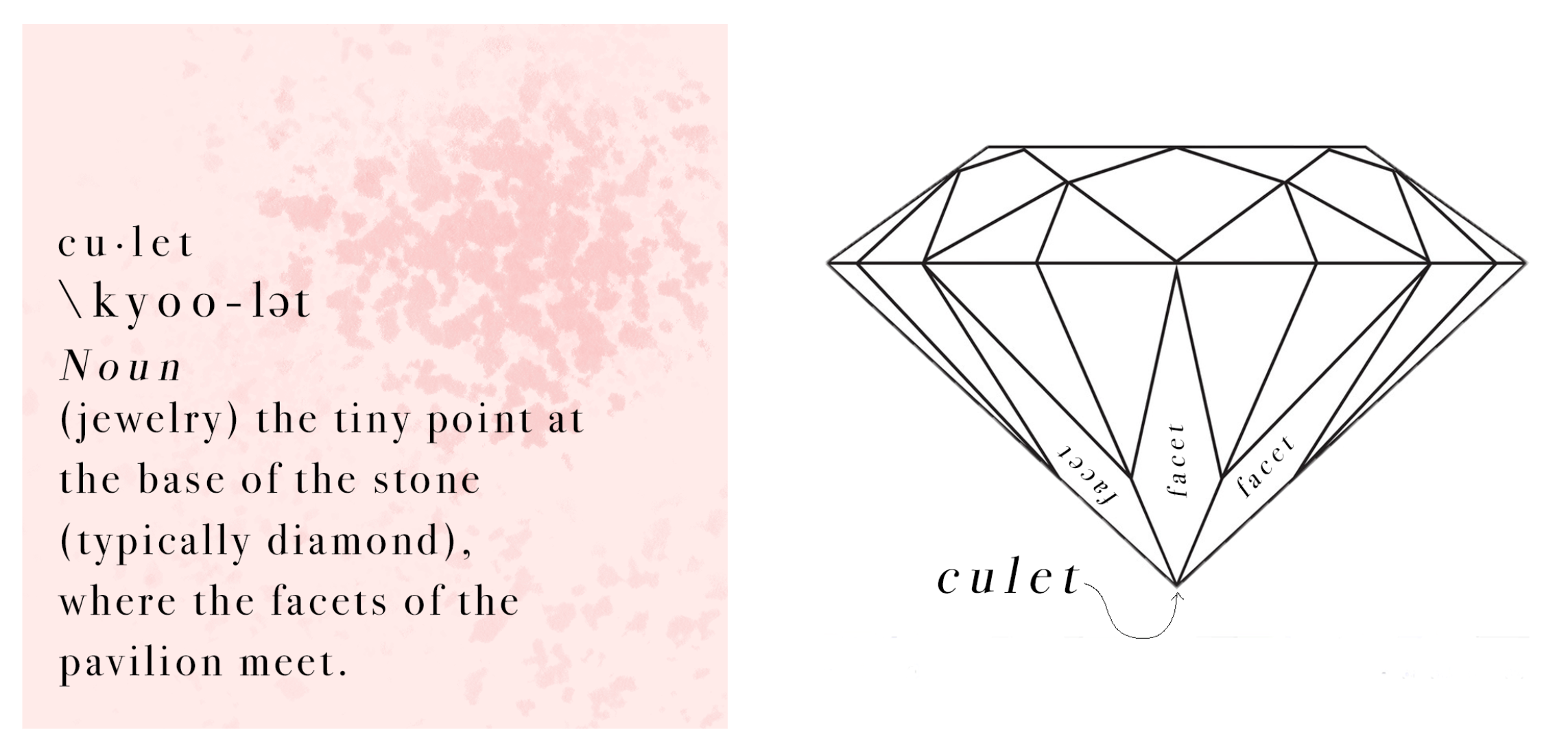 culet definition and diamond diagram