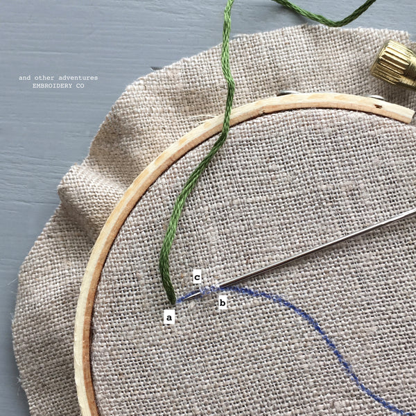 Stem Stitch Tutorial by And Other Adventures Embroidery Co