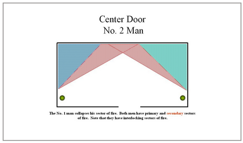 Two shooters can cover both corners of a room and clear the entrance