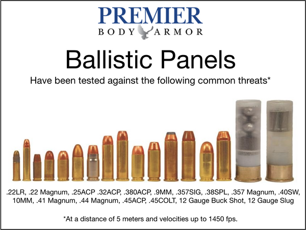 Graphic chart showing the threats that have been tested for the Level IIIA Panel. These threats include 22 long rifle, 9 millimeter, 357 sig, 357 magnum, 40 Smith and Wesson, 44 magnum, 45 acp, 12 gauge slug, and etc.
