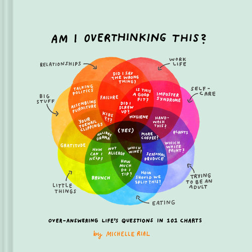 Am I Overthinking This? (Book by Michelle Rial) - Books - Spiffy