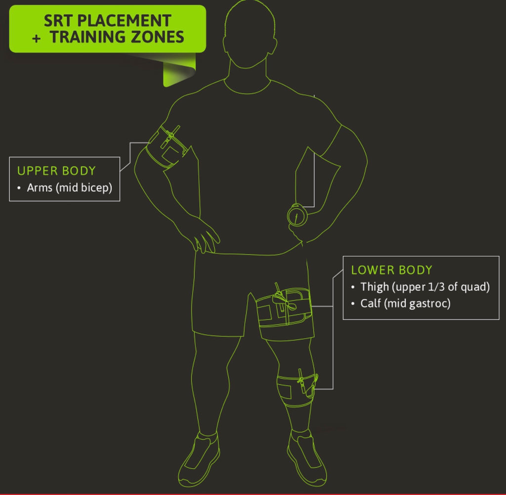 SRT Cuff placement for BFR training