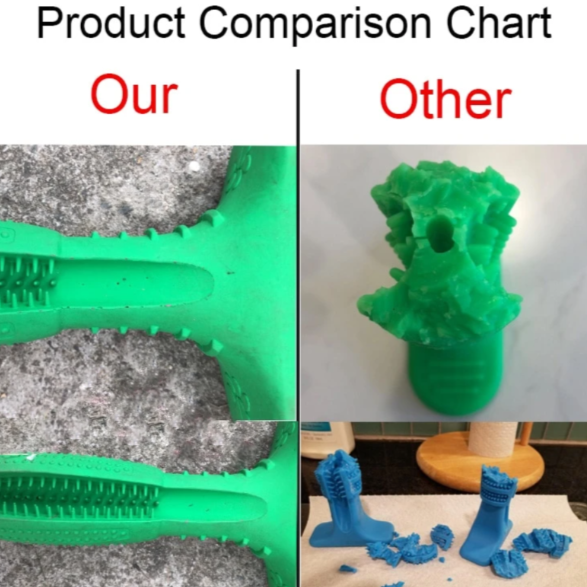 Our product vs. comparisons