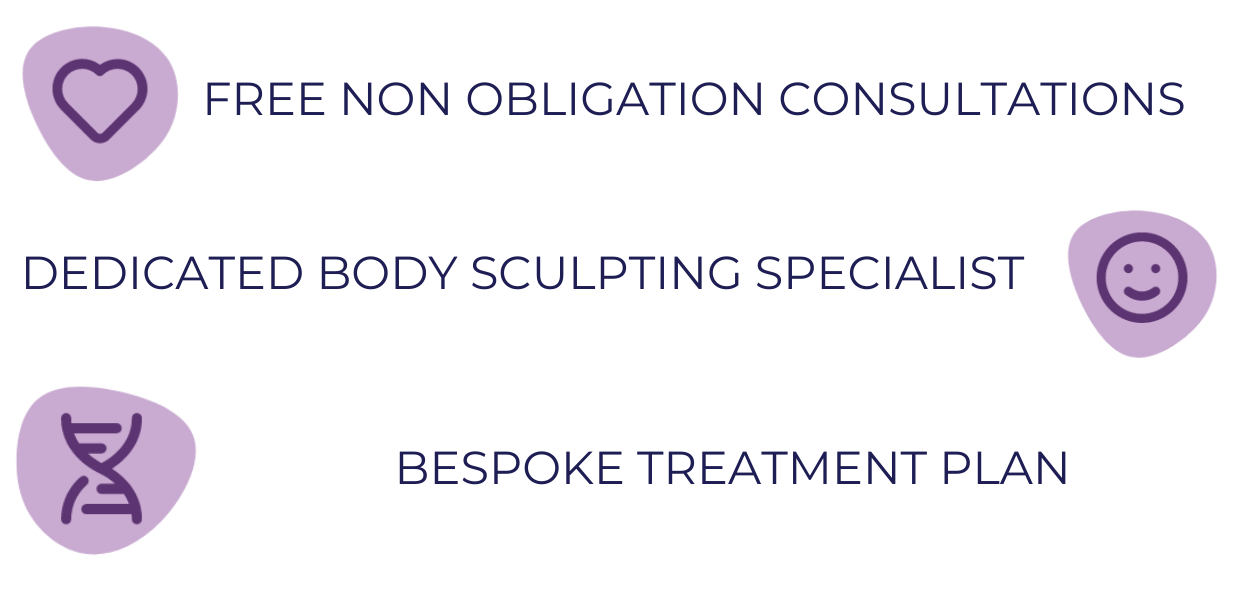 Free consultations, dedicated bosy sculpting specialist, bespoke treatment plan