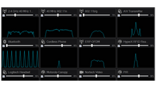Load image into Gallery viewer, MetaGeek Complete Bundle - All-in-one Troubleshooting