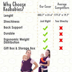 , Baby Wrap Carrier (Royal Purple), Kids & Babies, Maternity Fashion and Parenting Gadgets