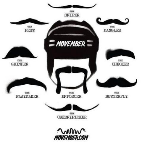 "Movember: ""Men are Dying too Young. We Can't Afford to Stay Silent"""