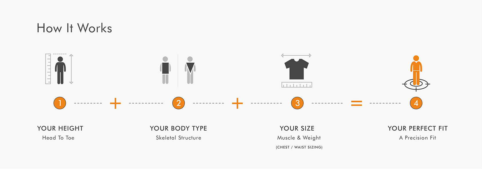 otero menswear clothing chart and how the shirts and polos fit - how it works