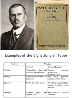 Swiss psychologist Carl Jung
