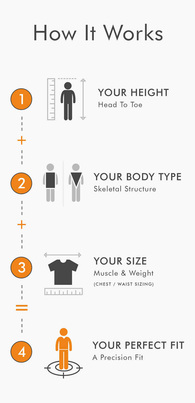 how it works otero menswear chart on how to choose the best fitting polo or shirt