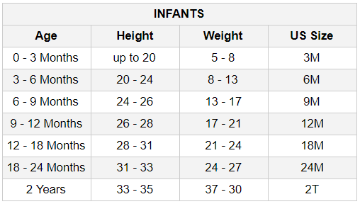 size-table-infants
