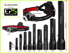 LED Lenser Product Specifications and Comparison Table