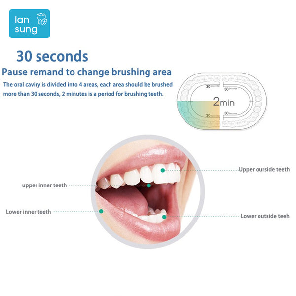 Electric Toothbrush Ultrasonic electric toothbrush - Dentists-world