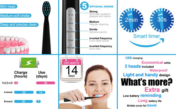 Sonic Electric Toothbrush 3 Replaceable Brush Heads for Adult USB Rechargeable Power - Dentists-world