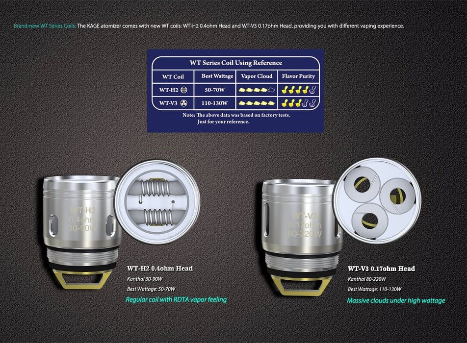 Wismec Exo Skeleton Coils (5 pack, 2 Variations) - WholesaleVapor.com