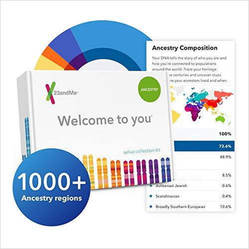 DNA Test Ancestry Personal Genetic Service-Health and Beauty - www.Gifteee.com - Cool Gifts \ Unique Gifts - The Best Gifts for Men, Women and Kids of All Ages