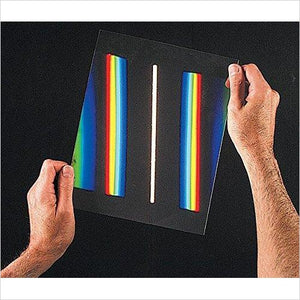 Flinn C-Spectra Sheet - Gifteee - Unique Gift Ideas for Adults & Kids of all ages. The Best Birthday Gifts & Christmas Gifts.