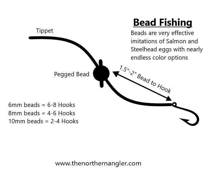 Bead Fishing Rig