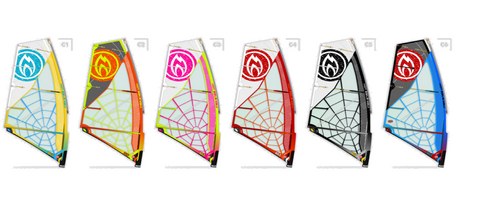 KS-Spider 2018-Retro-Radikal 3-Latten Wave-Hotsails Deutschland