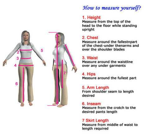 how_to_measure yourself