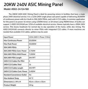 240V 125A 20KW Home ASIC Mining Panel PDU System