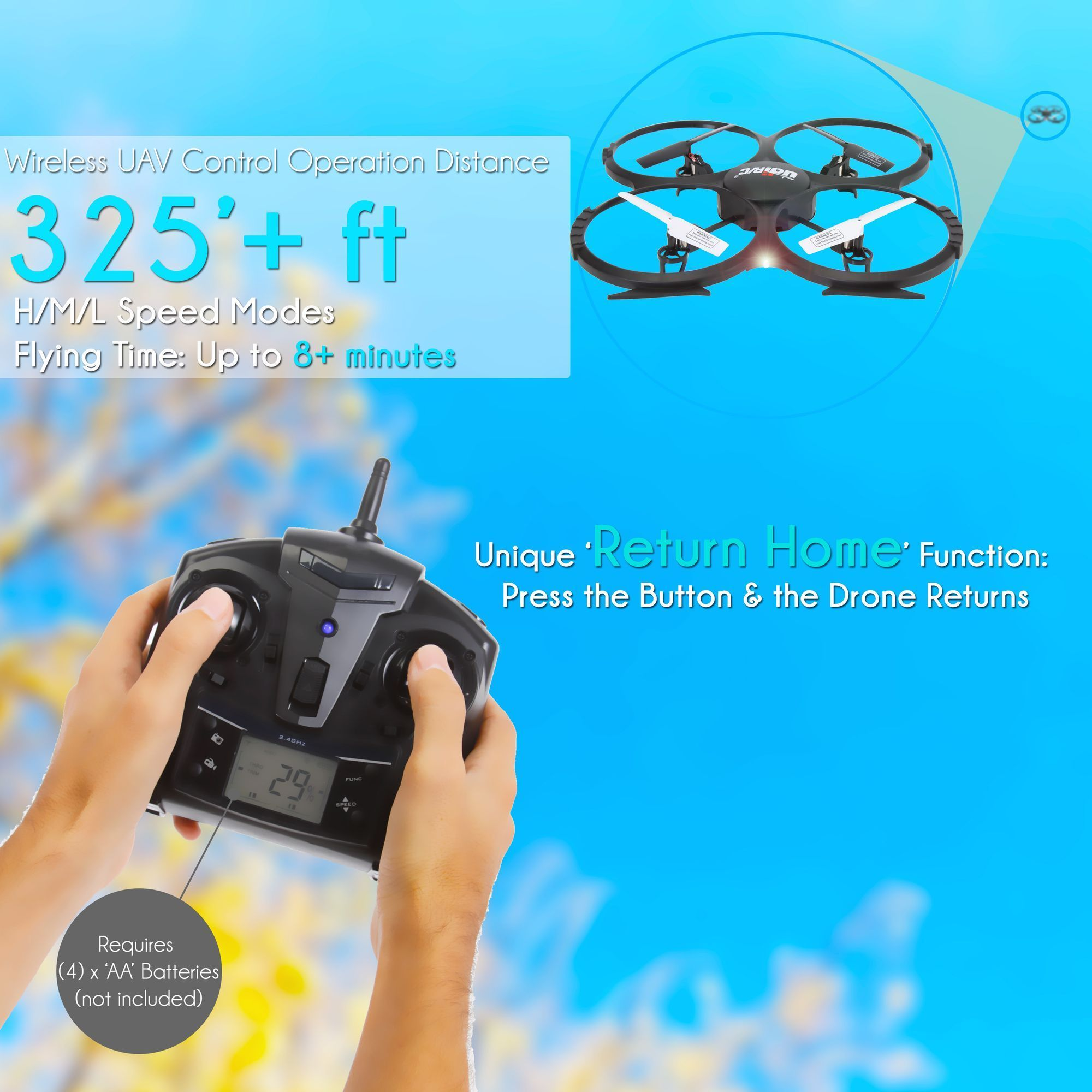 SereneLife Wireless RC Drone, HD Camera + Video Recording (SLDR18HD)
