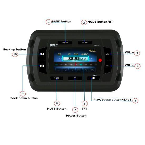 Pyle Bluetooth Stereo Receiver, Waterproof, LCD Display, AM/FM Radio, (PATVR14)
