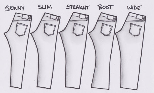 jeans pattern ( all fits ) Beta V.1